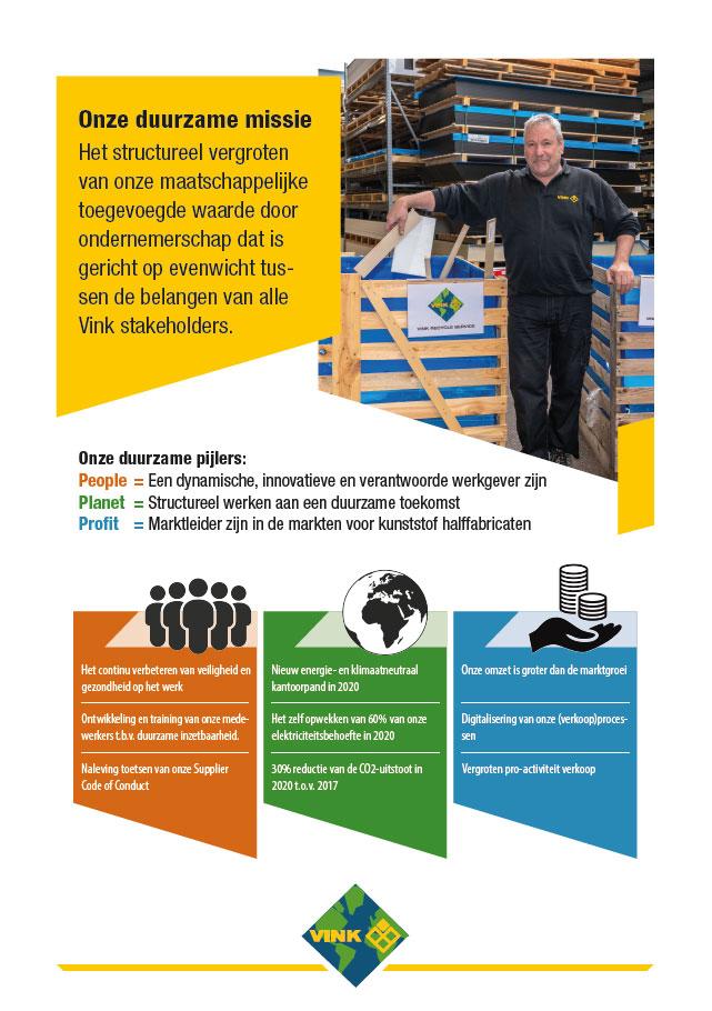MVO beleid